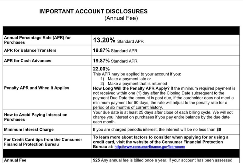 Account Disclosures